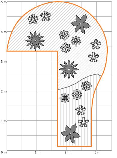 Pflanzplan Buntes Blütenmeer